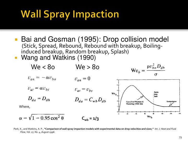 Wall Spray Impaction