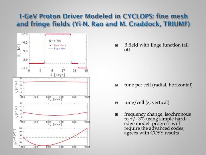 1-GeV Proton Driver Modeled in CYCLOPS: fine mesh and fringe fields