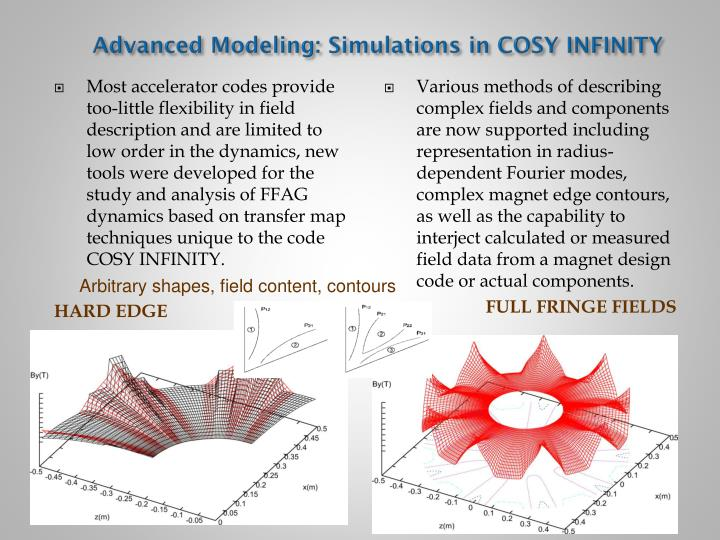 Advanced Modeling: Simulations in COSY INFINITY