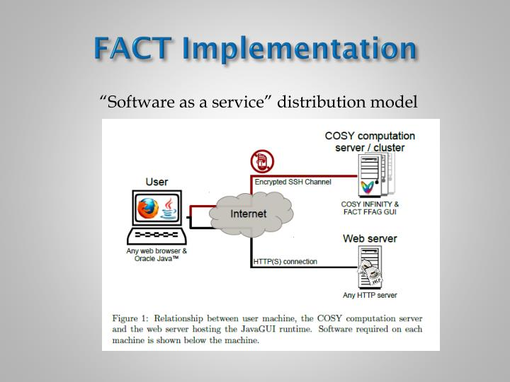 FACT Implementation