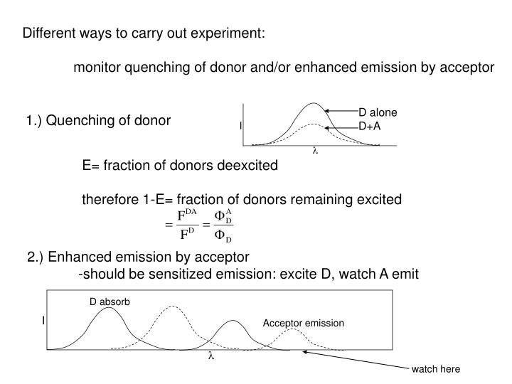 Different ways to carry out experiment: