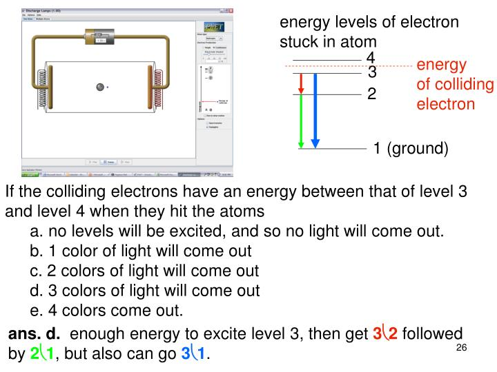energy levels of electron