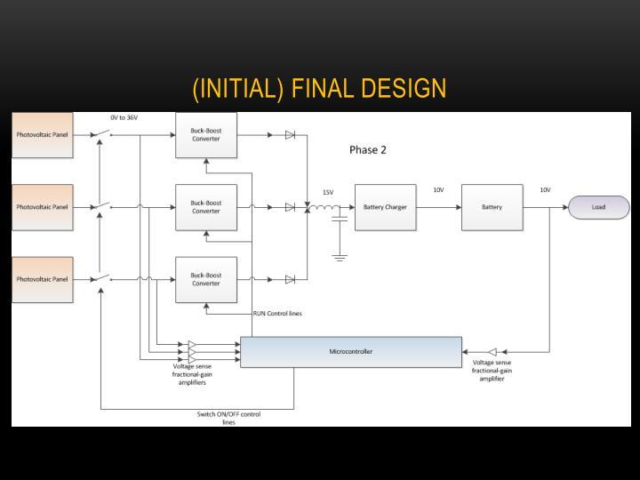 (initial) Final Design