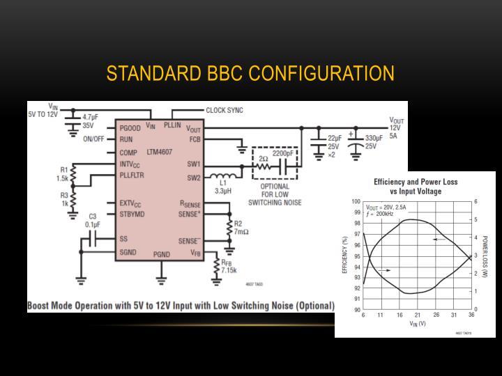 Standard BBC Configuration
