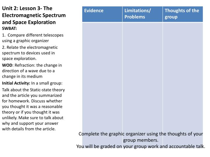 unit 2 lesson 3 the electromagnetic spectrum and space exploration n.