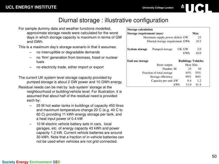 Diurnal storage : illustrative configuration
