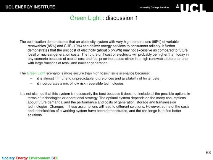 Green Light :