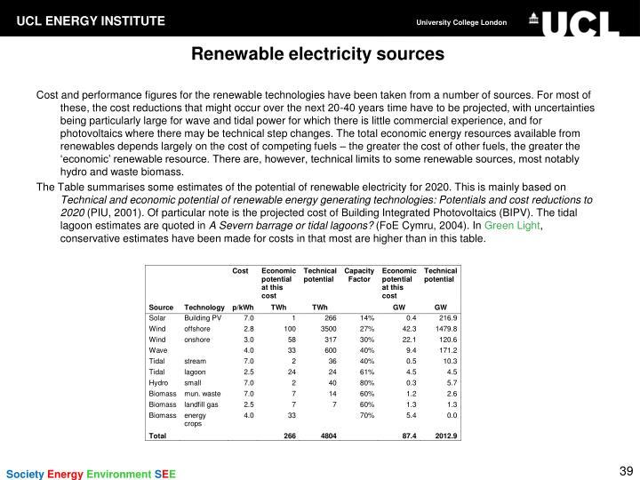 Renewable electricity sources