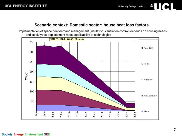 Scenario context: Domestic sector: house heat loss factors