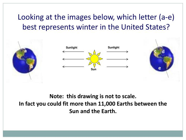 Looking at the images below, which letter (a-e) best represents winter in the United States?