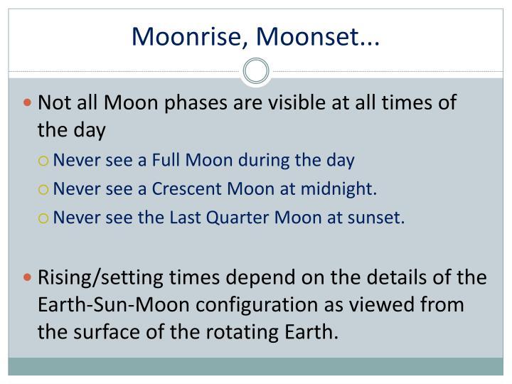 Moonrise, Moonset...