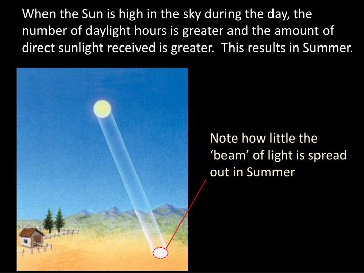 When the Sun is high in the sky during the day, the number of daylight hours is greater and the amount of direct sunlight received is greater.  This results in Summer.