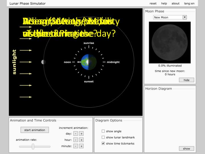 Rising/Setting/Visibility of Lunar Phases