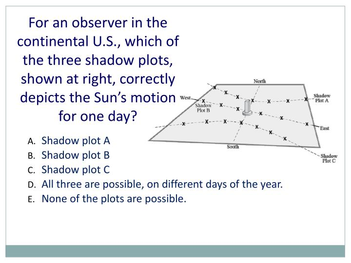 For an observer in the continental U.S., which of the three shadow plots, shown at right, correctly depicts the Sun's motion for one day?