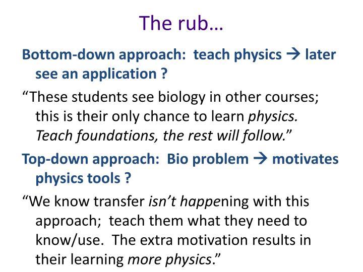 The rub…