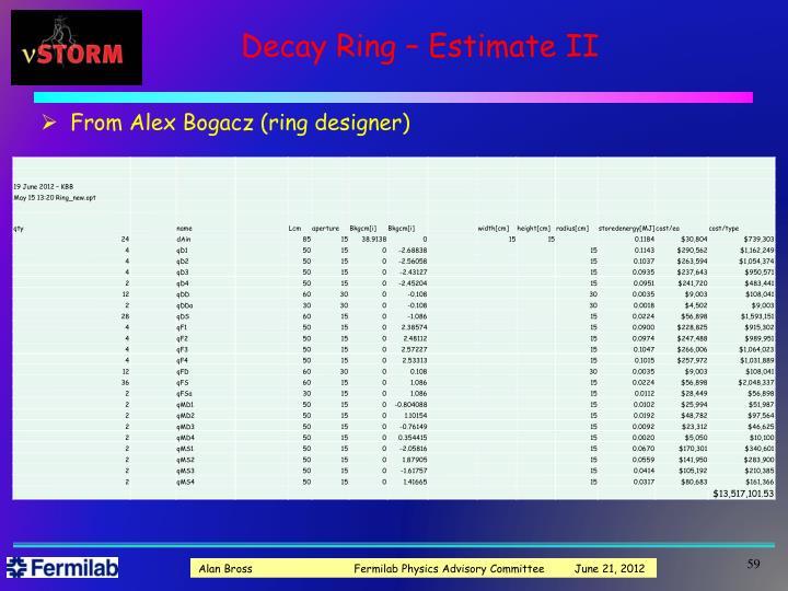 Decay Ring – Estimate II