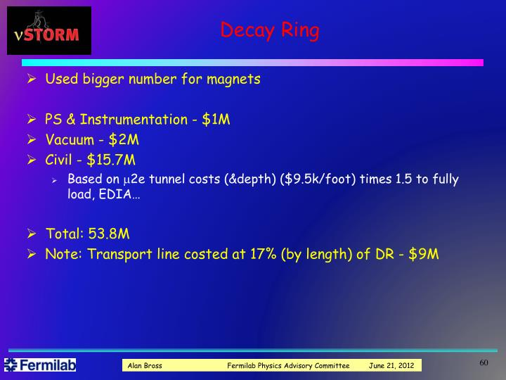 Decay Ring