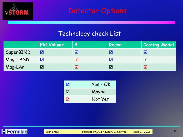 Detector Options