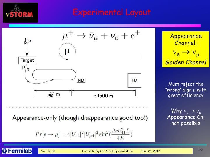 Experimental Layout