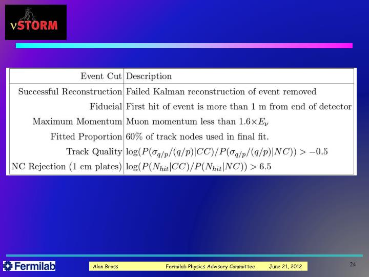 Alan Bross                               Fermilab Physics Advisory Committee         June 21, 2012