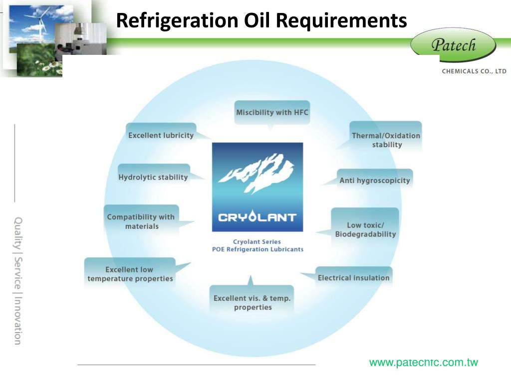 PPT - Next Generation Refrigerants & Their Lubricants
