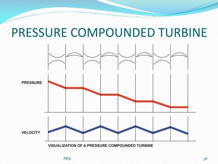 PRESSURE COMPOUNDED TURBINE