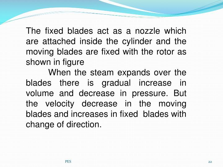 The fixed blades act as a nozzle which are attached inside the cylinder and the moving blades are fixed with the rotor as shown in figure