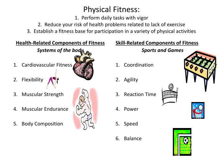 PPT - Health-Related Components of Fitness Systems of the ...