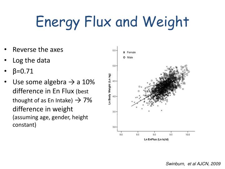 Energy Flux and Weight
