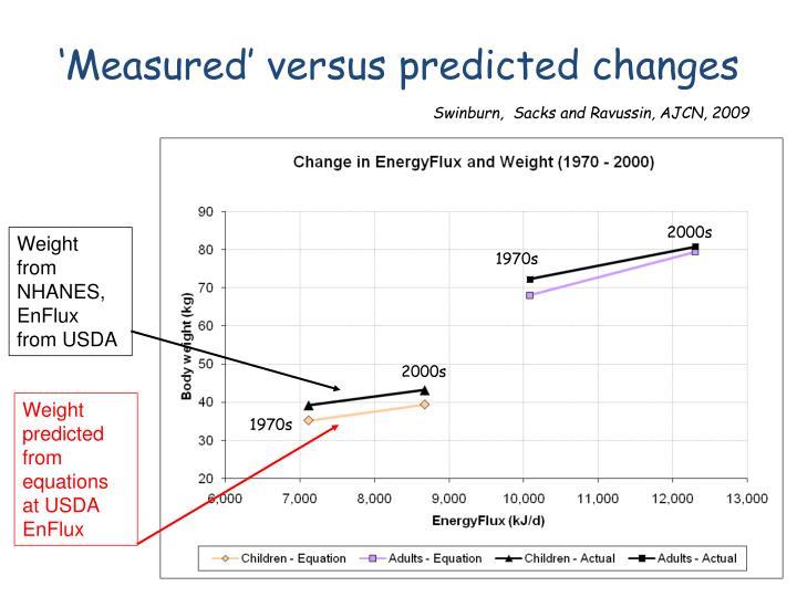 'Measured' versus predicted changes