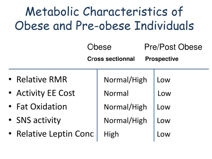 Metabolic Characteristics of Obese and Pre-obese Individuals