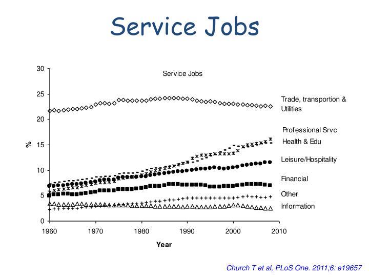 Service Jobs