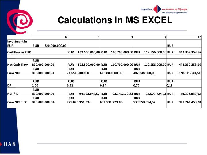 Calculations in MS EXCEL