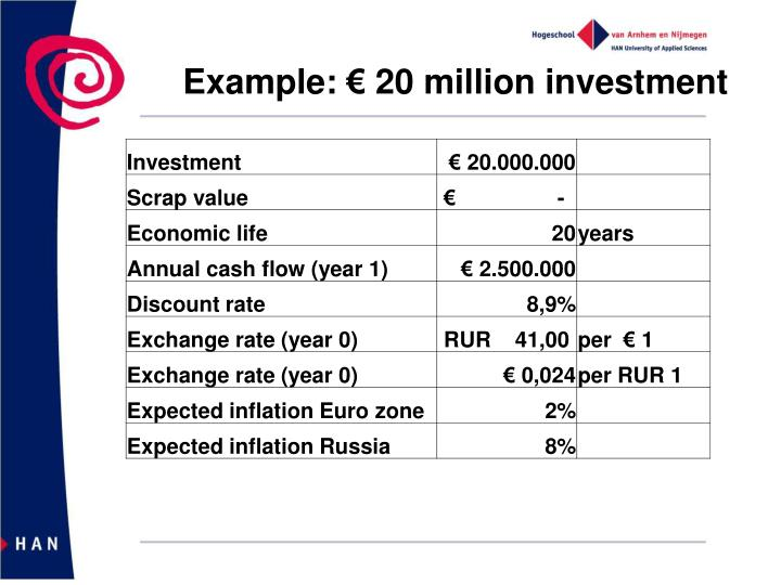 Example: € 20 million investment