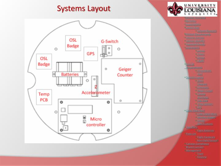 Systems Layout