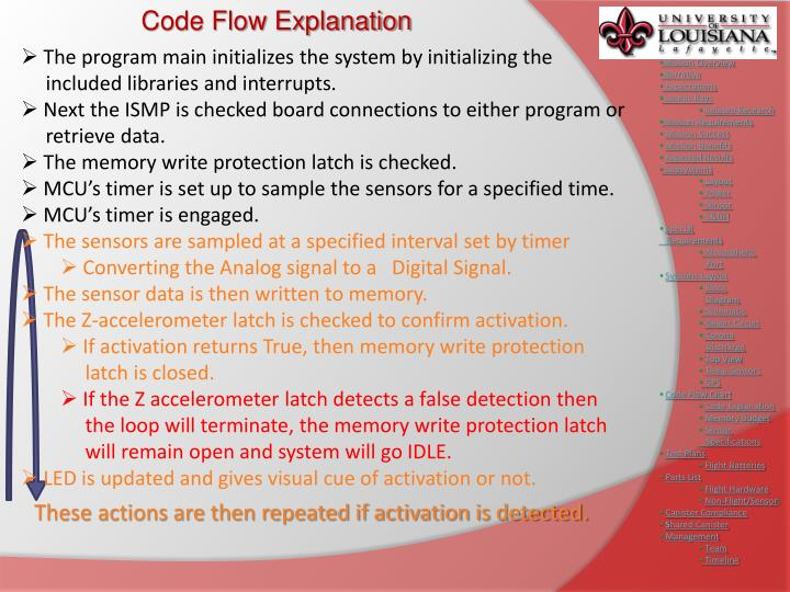 Code Flow Explanation