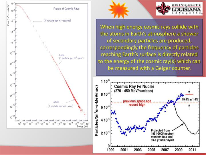 When high energy cosmic rays collide with the atoms in Earth's atmosphere a shower of secondary particles are produced, correspondingly the frequency of particles reaching Earth's surface is directly related to the energy of the cosmic ray(s) which can be measured with a Geiger counter.