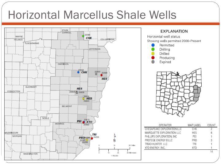 Horizontal Marcellus Shale Wells