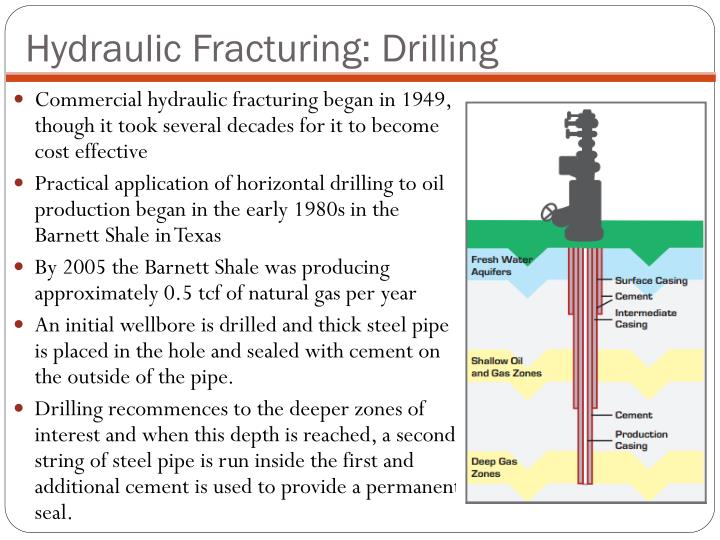 Hydraulic Fracturing: Drilling
