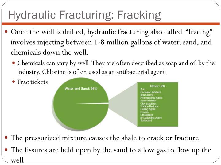 Hydraulic Fracturing: Fracking