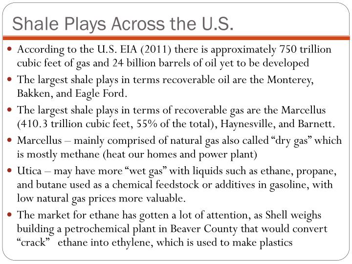 Shale Plays Across the U.S.