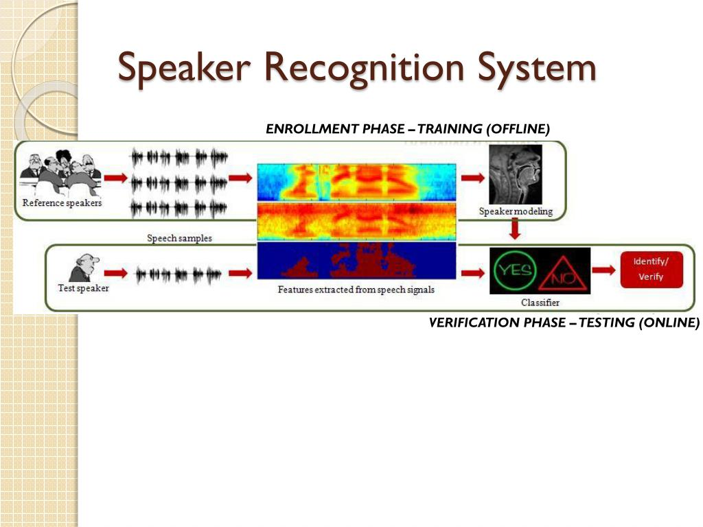 PPT - A Text-Independent Speaker Recognition System PowerPoint