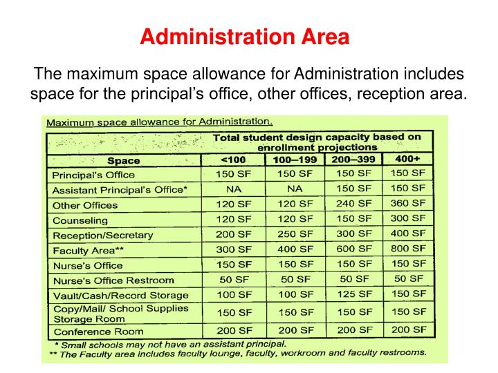 Administration Area