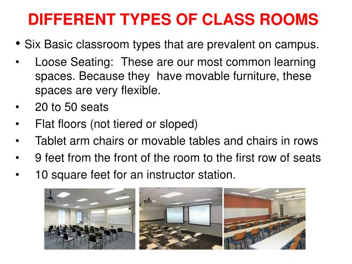 DIFFERENT TYPES OF CLASS ROOMS