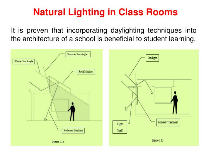 Natural Lighting in Class Rooms