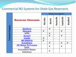 commercial ro systems for shale gas reservoirs