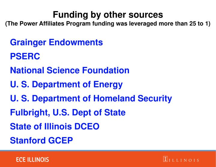 Funding by other sources