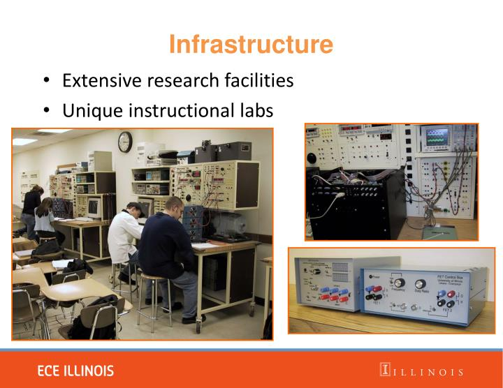 Extensive research facilities