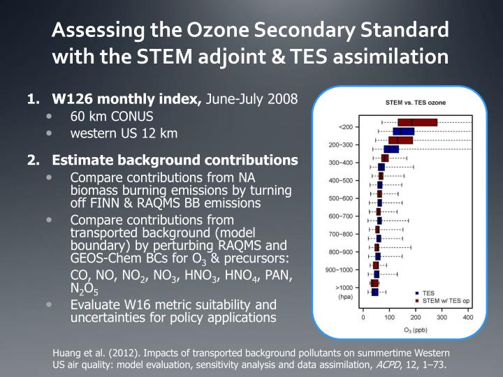 Assessing the ozone secondary standard with the stem adjoint tes assimilation