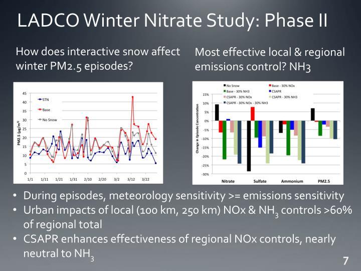 LADCO Winter Nitrate Study: Phase II